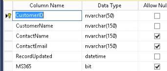 Afbeelding met tafel  Automatisch gegenereerde beschrijving